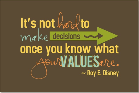 Personal Values Quote